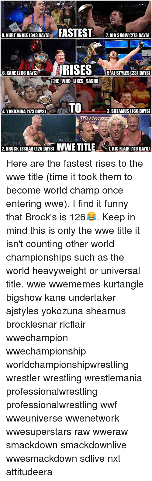 Aj Styles: FASTEST  8. KURTANGLE (343 DAYSU  RISES  6. KANE (266 DAYS)  5 AJ STYLES(231 DAYS)  @HE WHO LIKES SASHA  TO  3. SHEAMUS (166 DAYS)  2. BROCK LESNAR (126 DAYS WWE TITLE  t, 1.RIC FLAIR (113 DAYS) Here are the fastest rises to the wwe title (time it took them to become world champ once entering wwe). I find it funny that Brock's is 126😂. Keep in mind this is only the wwe title it isn't counting other world championships such as the world heavyweight or universal title. wwe wwememes kurtangle bigshow kane undertaker ajstyles yokozuna sheamus brocklesnar ricflair wwechampion wwechampionship worldchampionshipwrestling wrestler wrestling wrestlemania professionalwrestling professionalwrestling wwf wweuniverse wwenetwork wwesuperstars raw wweraw smackdown smackdownlive wwesmackdown sdlive nxt attitudeera