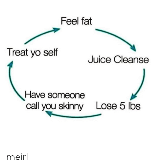 Treat Yo Self: Feel fat  Treat yo self  Juice Cleanse  Have someone  call you skinny  Lose 5 lbs meirl
