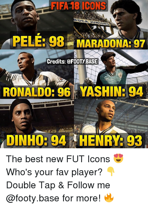 fut: FIFA 18 ICONS  PELE: 98  MARADONA: 97  Credits: @FOOTY BASE  RONALD0: 96  YASHIN: 94  DINH0: 94 HENRY: 93 The best new FUT Icons 😍 Who's your fav player? 👇 Double Tap & Follow me @footy.base for more! 🔥