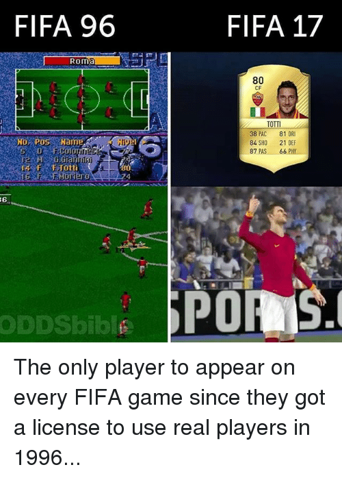 Fifa 17: FIFA 96  Roman  Po  ODDS bibl e  FIFA 17  80  CF  TOTTI  38 PAC  81 OR  84 SHO 21 DEF  87 PAS  66 PHY  SPOR S. The only player to appear on every FIFA game since they got a license to use real players in 1996...
