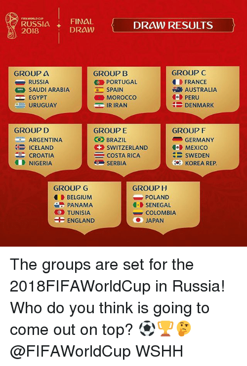 Morocco: FINAL  FIFA WORLD CUP  RUSSIA DRAW  2018  DRAW RESULTS  GROUPC  GROUP a  RUSSIA  GROUP B  PORTUGAL  FRANCE  AUSTRALIA  PERU  DENMARK  SAUDI ARABIA  = EGYPT  MOROCCO  IR IRAN  URUGUAY  GROUP D  GROUPE  GROUPF  GERMANY  ARGENTINA  ICELAND  CROATIA  NIGERIA  BRAZIL  SWITZERLAND  COSTA RICA  SERBIA  MEXICO  SWEDEN  KOREA REP.  GROUP H  POLAND  GROUP G  BELGIUM  PANAMA  TUNISIA  SENEGAL  COLOMBIA  E ENGLAND  ● JAPAN The groups are set for the 2018FIFAWorldCup in Russia! Who do you think is going to come out on top? ⚽️🏆🤔 @FIFAWorldCup WSHH