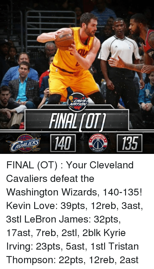 Cleveland Cavaliers, Kevin Love, and Kyrie Irving: FINAL[OT]  哽1401 125  MLMLERS  ASHI  135  ARDS FINAL (OT) : Your Cleveland Cavaliers defeat the Washington Wizards, 140-135!  Kevin Love: 39pts, 12reb, 3ast, 3stl LeBron James: 32pts, 17ast, 7reb, 2stl, 2blk Kyrie Irving: 23pts, 5ast, 1stl Tristan Thompson: 22pts, 12reb, 2ast