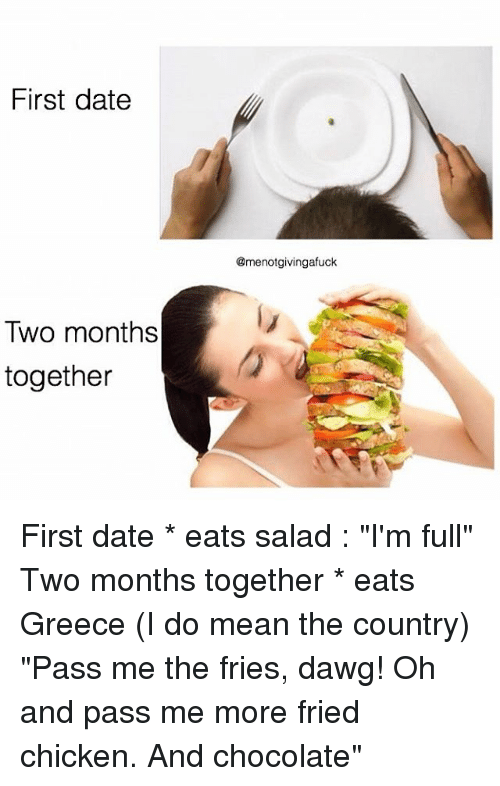 first two months of dating