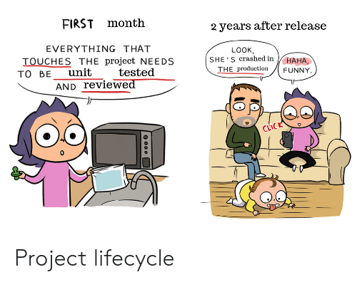 Funny, Project, and First: FIRST month  2 years after release  EVERYTHING THAT  LOOK  SHE'S crashed in  (НАНА,  FUNNY  TOUCHES THE project NEEDS  unit  THE production  tested  то ВЕ  AND reviewed Project lifecycle