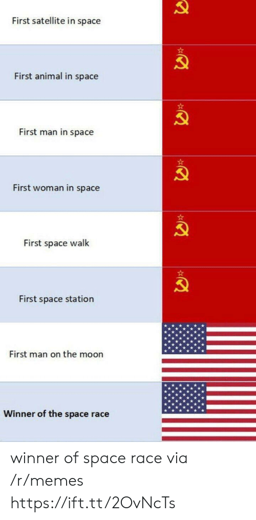 Memes, Animal, and Moon: First satellite in space  First animal in space  First man in space  First woman in space  First space walk  First space station  First man on the moon  Winner of the space race winner of space race via /r/memes https://ift.tt/2OvNcTs