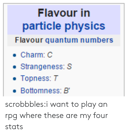 Tumblr, Blog, and Http: Flavour in  particle physics  Flavour quantum numbers  . Charm: C  Strangeness: S  Topness: T  Bottomness: B scrobbbles:i want to play an rpg where these are my four stats