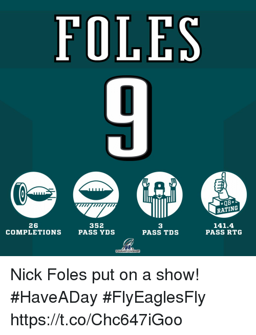 Memes, Nick, and Nick Foles: FOLES  QB*  RATING  26  COMPLETIONS  352  PASS YDS  3  PASS TDS  141.4  PASS RTG  R.  CHAMPIONSHIP Nick Foles put on a show! #HaveADay #FlyEaglesFly https://t.co/Chc647iGoo