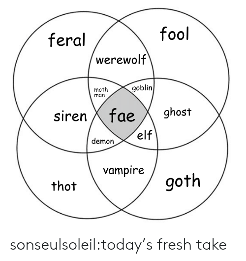 feral: fool  feral  werewolf  goblin  moth  man  ghost  sirenX fae  'elf  demon  vampire  goth  thot sonseulsoleil:today's fresh take