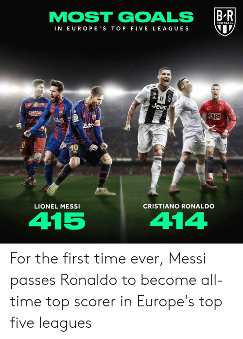 cristiano: FOOTBALL  IN EUROPE S TOP FIVE LEAGUES  ATAR  xutn  0  LIONEL MESSI  CRISTIANO RONALDO  415  414 For the first time ever, Messi passes Ronaldo to become all-time top scorer in Europe's top five leagues