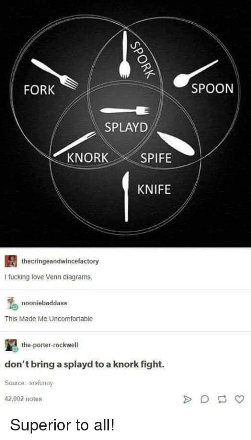 Fucking, Love, and Superior: FORK  SPOON  SPLAYD  KNOR  SPIFE  KNIFE  thecringeandwincefactory  I fucking love Venn diagrams  nooniebaddass  This Made Me Uncomfortable  the-porter-rockwell  don't bring a splayd to a knork fight.  Source: srsfunny  42,002 notes Superior to all!