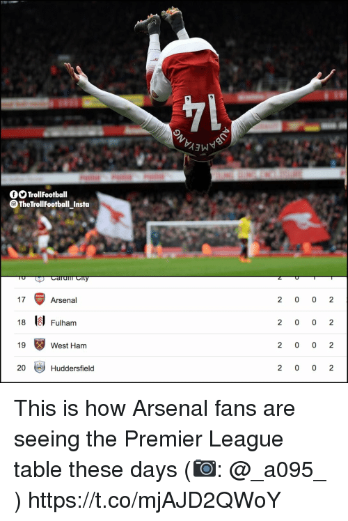 Arsenal Fans: fOTrollFootball  TheTrollFootball Insta  17  Arsenal  18 Fulham  19  West Ham  20  Huddersfield This is how Arsenal fans are seeing the Premier League table these days (📷: @_a095_ ) https://t.co/mjAJD2QWoY