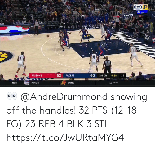handles: FOX  GPORTS  GEICO  BELLE  TIRE  26  60  9:38  12  3rd Qtr  62  PACERS  PISTONS  NKE  10 PM ET  SUNS  KINGS  KaNGS  NBA 👀 @AndreDrummond showing off the handles!    32 PTS (12-18 FG)  23 REB 4 BLK 3 STL  https://t.co/JwURtaMYG4