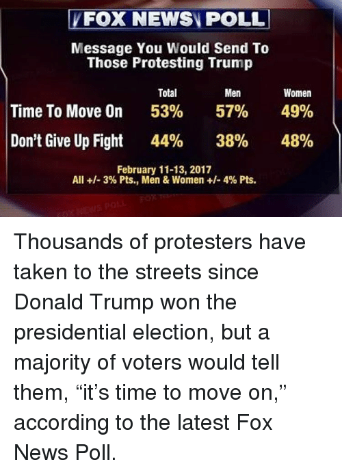 "Trump Won: FOX NEWS POLL  Message You Would Send To  Those Protesting Trump  Total  Women  Men  Time To Move On  53%  57%  49%  Don't Give Up Fight  44%  38%  48%  February 11-13, 2017  All 3% Pts., Men & Women 4% Pts. Thousands of protesters have taken to the streets since Donald Trump won the presidential election, but a majority of voters would tell them, ""it's time to move on,"" according to the latest Fox News Poll."
