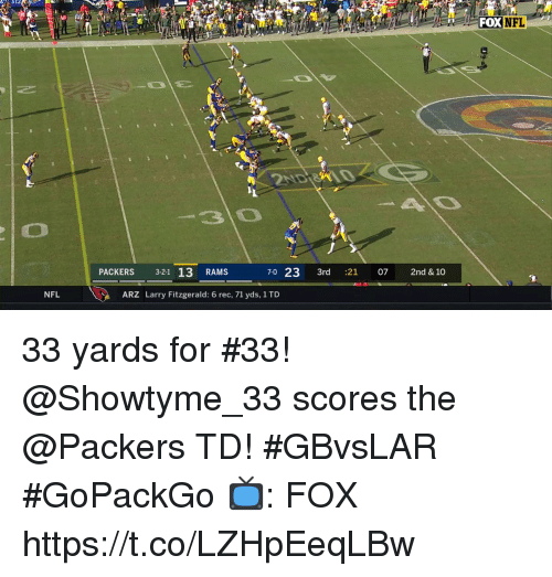 Larry Fitzgerald, Memes, and Nfl: FOX  NFL  1  20  310  PACKERS 3-21 13 RAMS  70 23 3rd 21 07 2nd & 10  NFL  ARZ Larry Fitzgerald: 6 rec, 71 yds, 1 TD 33 yards for #33!  @Showtyme_33 scores the @Packers TD! #GBvsLAR #GoPackGo  📺: FOX https://t.co/LZHpEeqLBw