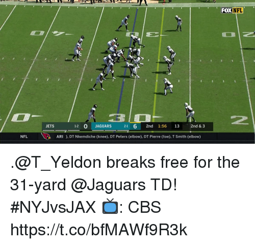 Memes, Nfl, and Cbs: FOX  NFL  2  JETS  1-2 0 JAGUARS 21 6 2nd 1:56 13 2nd &3  NFL  ARI), DT Nkemdiche (knee), DT Peters (elbow), DT Pierre (toe), T Smith (elbow) .@T_Yeldon breaks free for the 31-yard @Jaguars TD! #NYJvsJAX  📺: CBS https://t.co/bfMAWf9R3k