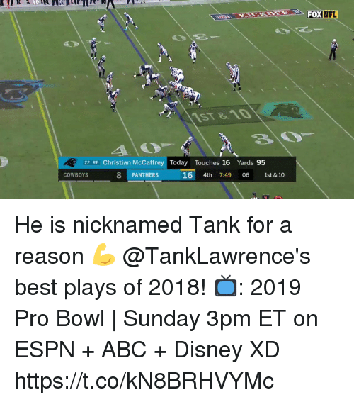 Mccaffrey: FOX  NFL  22 RB Christian McCaffrey Today Touches 16 Yards 95  COWBOYS  8 PANTHERS  16 4th 7:49 06 1st & 10 He is nicknamed Tank for a reason 💪  @TankLawrence's best plays of 2018!  📺: 2019 Pro Bowl | Sunday 3pm ET on ESPN + ABC + Disney XD https://t.co/kN8BRHVYMc