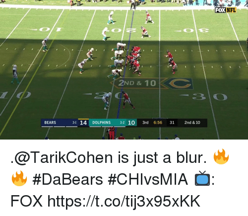 Memes, Nfl, and Bears: FOX  NFL  2ND & 10  -310  BEARS  31 14 DOLPHINS 3-2 10 3rd 6:56 31 2nd & 10 .@TarikCohen is just a blur. 🔥🔥  #DaBears #CHIvsMIA  📺: FOX https://t.co/tij3x95xKK