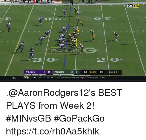 Memes, Nfl, and Best: FOX NFL  2NS &  vl INGS .00 PACKERS 1-0- 1st 14:28 10 2nd & 8  1-0 O PACKERS 10 O 1st 14:28 10 2nd & 8  NFL  JAX  OUESTIONABLE: RB Fournette (hamstring), DE Campbell (knee) .@AaronRodgers12's BEST PLAYS from Week 2! #MINvsGB #GoPackGo https://t.co/rh0Aa5khlk
