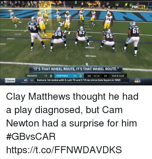 """Cam Newton: FOX  NFL  76  3 15  62  68  """"IT'S THAT WHEEL ROUTE, IT'S THAT WHEEL ROUTE.  PACKERS 76 0 PANTHERS 4 0 1st 6:14 22 2nd & Goal  NFL  NO  Kamara: 1st rookie with 5 rush TD and 5 TD rec since Gale Sayers in 1965 Clay Matthews thought he had a play diagnosed, but Cam Newton had a surprise for him #GBvsCAR https://t.co/FFNWDAVDKS"""
