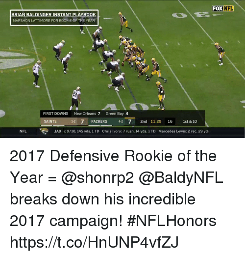 Memes, Nfl, and New Orleans Saints: FOX NFL  BRIAN BALDINGER INSTANT PLAYBOOK  MARSHON LATTIMORE FOR ROOKIE OF THE YEAR  FIRST DOWNS  New Orleans 7  Green Bay 4  SAINTS  32 7 PACKERS 42 7 2nd 11:29 16 1st & 10  NFL  JAX : 9/10, 145 yds, 1 TD Chris Ivory: 7 rush, 14 yds, 1 TD Marcedes Lewis: 2 rec, 29 yd: 2017 Defensive Rookie of the Year = @shonrp2  @BaldyNFL breaks down his incredible 2017 campaign! #NFLHonors https://t.co/HnUNP4vfZJ