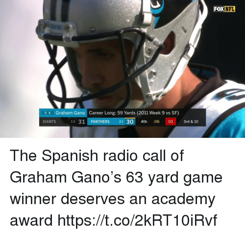 Nfl, Radio, and Spanish: FOX NFL  Graham Gano  Career Long: 59 Yards (2011 Week 9 vs SF)  13 31 PANTHERS 2-1 30 4th 06 03 3rd & 10  9 K  GIANTS The Spanish radio call of Graham Gano's 63 yard game winner deserves an academy award https://t.co/2kRT10iRvf