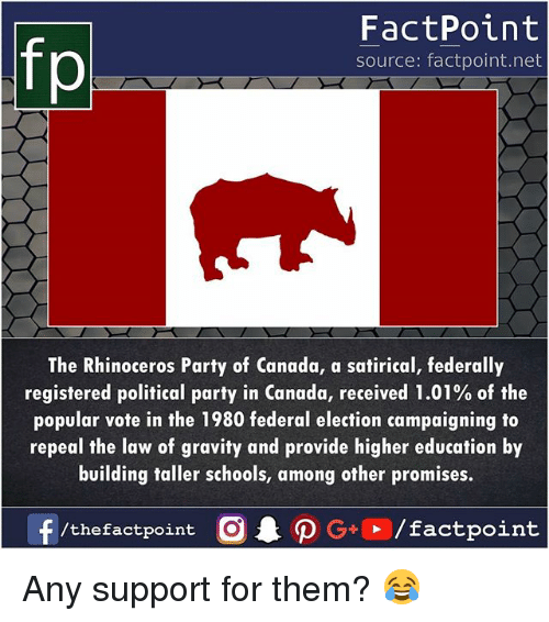 satirical: fp  FactPoint  source: factpoint.net  The Rhinoceros Party of Canada, a satirical, federally  registered political party in Canada, received 1.01% of the  popular vote in the 1980 federal election campaigning to  repeal the law of gravity and provide higher education by  building taller schools, among other promises.  f/thefactpoint O·P G+D / factpoint Any support for them? 😂