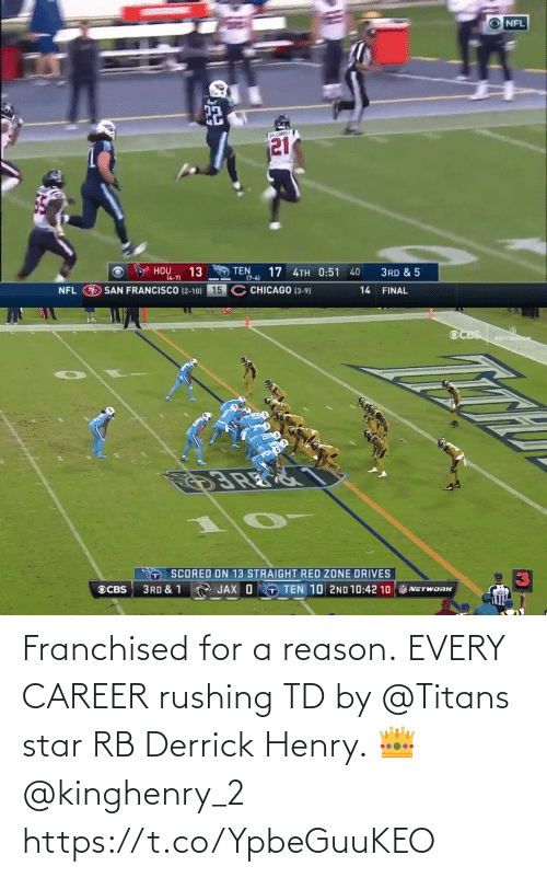 Every: Franchised for a reason.  EVERY CAREER rushing TD by @Titans star RB Derrick Henry. 👑@kinghenry_2 https://t.co/YpbeGuuKEO