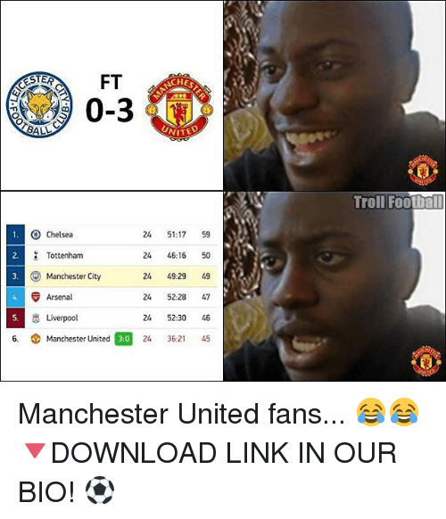 Ft Ester Ball Nited 1 Chelsea 24 5117 59 2 Tottenham 24 4616 50 3 Manchester City 24 4929 49 Arsenal 24 5228 47 S Liverpool 24 5230 46 6 Manchester United 30 24 3621 45 Troll Foo Manchester United Fans Download Link In Our Bio Meme On
