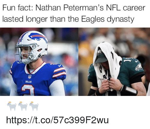 Philadelphia Eagles, Nfl, and Bills: Fun fact: Nathan Peterman's NFL career  lasted longer than the Eagles dynasty  BILLS 🐐🐐🐐 https://t.co/57c399F2wu