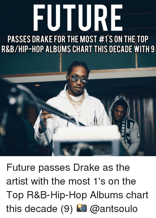 Drake, Future, and Memes: FUTURE  PASSES DRAKE FOR THE MOST #1'S ON THE TOP  R&B/HIP-HOP ALBUMS CHART THIS DECADE WITH9  汽 Future passes Drake as the artist with the most 1's on the Top R&B-Hip-Hop Albums chart this decade (9) 📸 @antsoulo