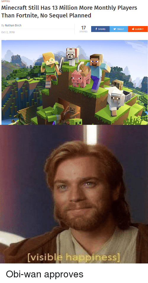 Minecraft, Happiness, and Gaming: GAMING  Minecraft Still Has 13 Million More Monthly Players  Than Fortnite, No Sequel Planned  By Nathan Birch  17  f SHARE  TWEET  SUBMIT  SHARES  Oct 2, 2018  [visible happiness) Obi-wan approves