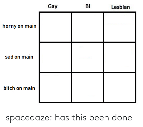 Main Bitch: Gay  Bi  Lesbian  horny on main  sad on main  bitch on main spacedaze:  has this been done