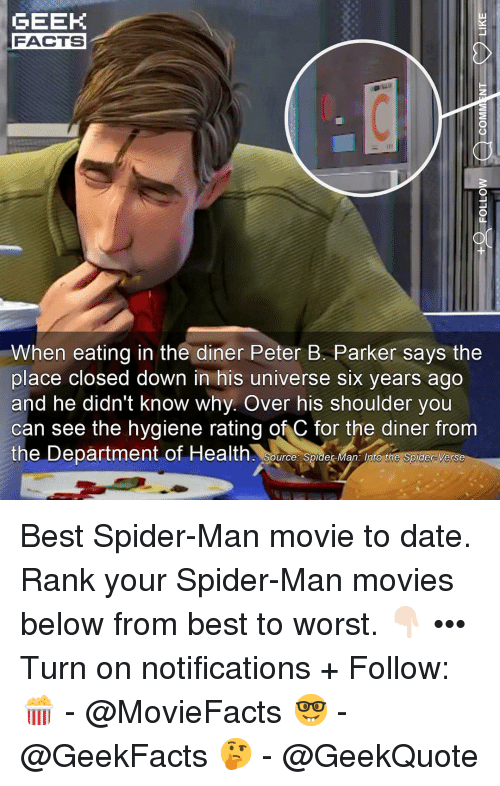 Facts, Memes, and Movies: GEEK  FACTS  When eating in the diner Peter B. Parker says the  place closed down in his universe six years ago  and he didn't know why. Over his shoulder you  can see the hygiene rating of C for the diner from  the Department of Health. Sorce Spide-Man- Into the Spider-Verse Best Spider-Man movie to date. Rank your Spider-Man movies below from best to worst. 👇🏻 ••• Turn on notifications + Follow: 🍿 - @MovieFacts 🤓 - @GeekFacts 🤔 - @GeekQuote
