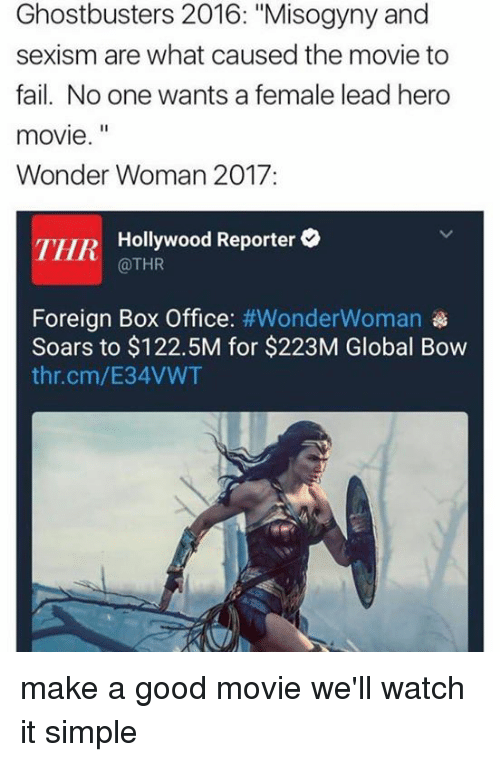 "hero movie: Ghostbusters 2016: ""Misogyny and  sexism are what caused the movie to  fail. No one wants a female lead hero  movie.""  Wonder Woman 2017:  THR Hollywood Reporter  @THR  Foreign Box Office: #WonderWoman  Soars to $122.5M for $223M Global Bow  thr.cm/E34VWT make a good movie we'll watch it simple"