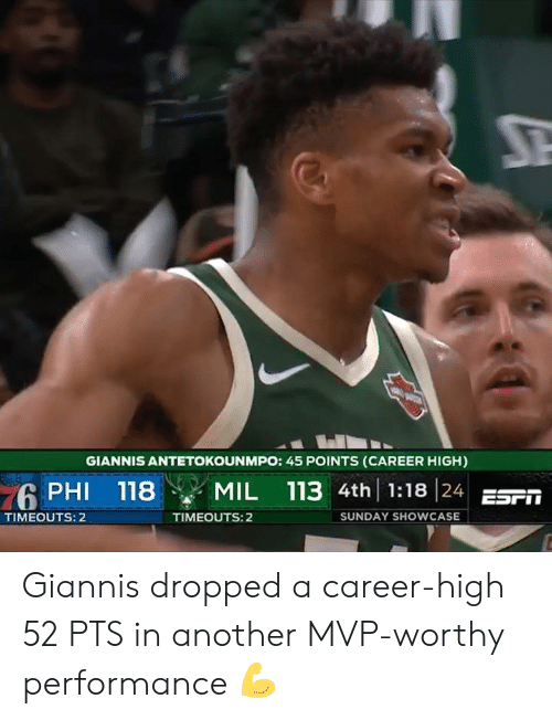 Sunday, Another, and Mvp: GIANNIS ANTETOKOUNMPO: 45 POINTS (CAREER HIGH)  PHI 118 MIL 113 4th 1:18 24 ES  TIMEOUTS: 2  TIMEOUTS: 2  SUNDAY SHOWCASE Giannis dropped a career-high 52 PTS in another MVP-worthy performance 💪