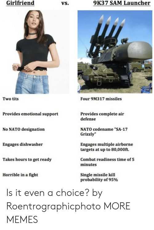 "Dank, Memes, and Target: Girlfriend  VS.  9K37 SAM Launcher  na  Two tits  Four 9M317 missiles  Provides emotional support  Provides complete air  defense  NATO codename ""SA-17  Grizzly  No NATO designation  Engages dishwasher  Engages multiple airborne  targets at up to 80,000ft.  Takes hours to get ready  Combat readiness time of 5  minutes  Horrible in a fight  Single missile kill  probability of 95% Is it even a choice? by Roentrographicphoto MORE MEMES"