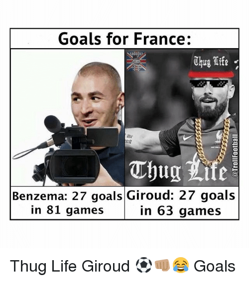 Thugs Life: Goals for France:  Thug Life  Thug 3 ife  Benzema: 27 goals Giroud: 27 goals  in 63 games  in 81 games Thug Life Giroud ⚽👊🏽😂 Goals