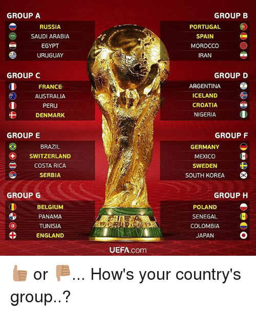 Morocco: GROUP A  GROUP B  PORTUGAL  RUSSIA  SAUDI ARABIA  EGYPT  URUGUAY  SPAIN  MOROCCO  IRAN  GROUP C  GROUP D  FRANCE  AUSTRALIA  PERU  DENMARK  ARGENTINA  ICELAND  CROATIA  NIGERIA  GROUP E  GROUP F  BRAZIL  GERMANY  MEXICO  SWEDEN  SOUTH KOREA  O SWITZERLAND  ー COSTA RICA  SERBIA  GROUP G  GROUP H  BELGIUM  PANAMA  TUNISIA  ENGLAND  POLAND  SENEGAL  COLOMBIA  JAPAN  UEFA.com 👍🏽 or 👎🏽... How's your country's group..?