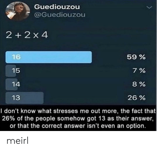MeIRL, Got, and Answer: Guediouzou  @Guediouzou  2 2 x 4  16  59%  7%  15  14  8%  13  26%  I don't know what stresses me out more, the fact that  26% of the people somehow got 13 as their answer,  or that the correct answer isn't even an option.  LO meirl