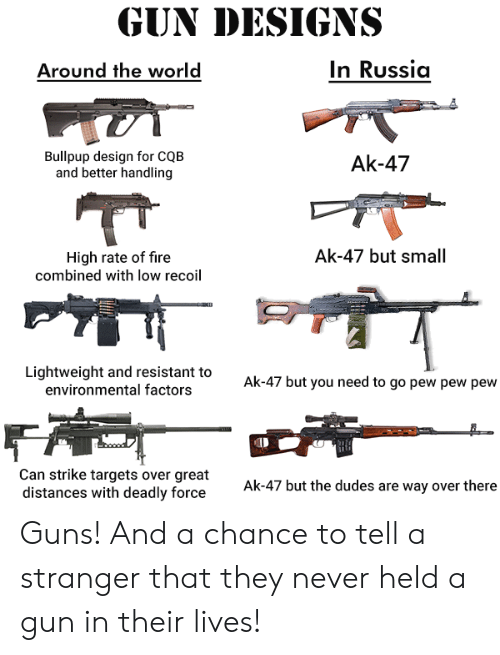 Factors: GUN DESIGNS  In Russia  Around the world  Bullpup design for CQB  and better handling  Ak-47  Ak-47 but small  High rate of fire  combined with Iow recoil  Lightweight and resistant to  environmental factors  Ak-47 but you need to go pew pew pew  Can strike targets over great  distances with deadly force  Ak-47 but the dudes are way over there Guns! And a chance to tell a stranger that they never held a gun in their lives!