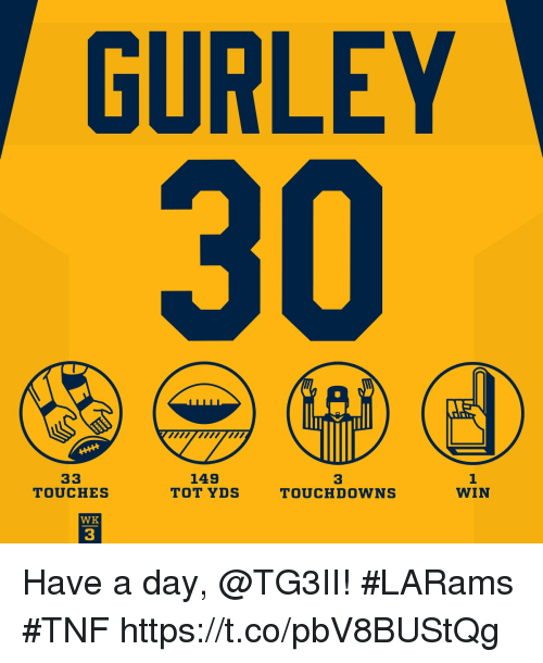 Memes, 🤖, and Day: GURLEY  149  TOT YDS  3  TOUCHDOWNS  1  WIN  TOUCHES  WK  3 Have a day, @TG3II! #LARams #TNF https://t.co/pbV8BUStQg