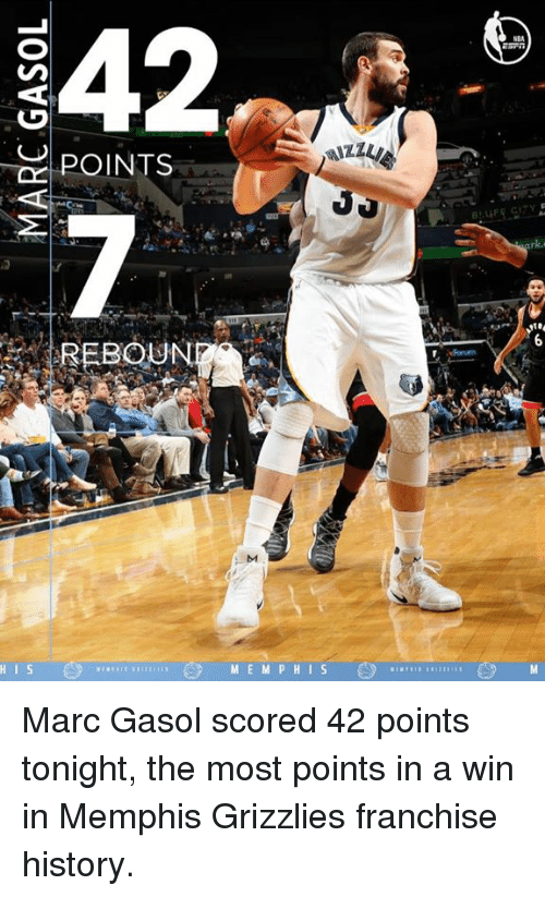 Memphis Grizzlies, Memes, and Memphis Grizzlies: H I S  POINTS  ONUNIY  M E M P H I S Marc Gasol scored 42 points tonight, the most points in a win in Memphis Grizzlies franchise history.