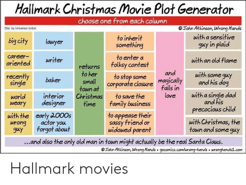 corporate: Hallmark Christmas Movie Plot Generator  choose one from each column  John Atkinson, Wrong Hands  Dist. by Universal Uclick  with a sensitive  to inherit  something  big city  lawyer  guy in plaid  career  oriented  to enter a  writer  with an old flame  folksy contest  returns  to her  small  town at  Christmas  time  and  with some guy  and his dog  recently  single  to stop some  corporate closure  baker  magically  falls in  love  with a single dad  and his  interior  designer  to save the  world  weary  family business  precocious child  to appease their  sassy friend or  widowed parent  early 2000s  actor you  forgot about  with the  with Christmas, the  town and some guy  wrong  guy  ...and also the only old man in town might actually be the real Santa Claus.  Tohn Atkinson, Wrong Hands gocomics.com/urong-hands wuronghands1.com Hallmark movies