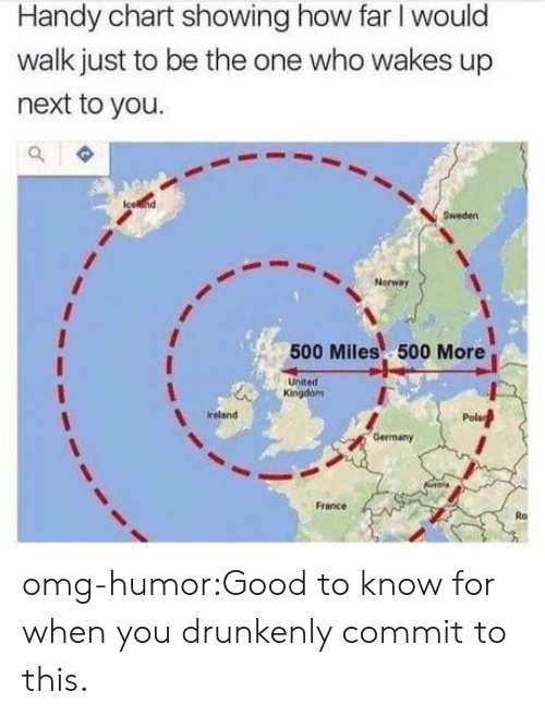 500 Miles: Handy chart showing how far I would  walk just to be the one who wakes up  next to you  Sweden  Norway  500 Miles 500 More  United  Kingdom  reland  Germany  France  Ro omg-humor:Good to know for when you drunkenly commit to this.