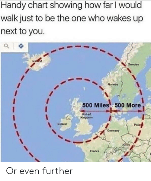 500 Miles: Handy chart showing how far I would  walk just to be the one who wakes up  next to you.  Sweden  Norway  500 Miles 500 More  Uited  Kingdom  Pola  Ireland  Gerrmany  France Or even further