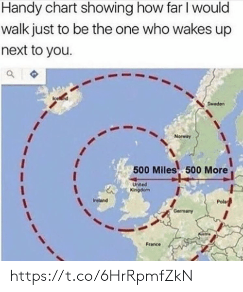 500 Miles: Handy chart showing how far I would  walk just to be the one who wakes up  next to you.  Sweden  Norway  500 Miles 500 More  United  Kingdom  Ireland  Gerrmany  France https://t.co/6HrRpmfZkN