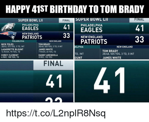 legarrette blount: HAPPY 41ST BIRTHDAY TO TOM BRADY  SUPER BOWL LII  INAL  FINALS  4EAGLES  33 NEW ENGLAND  SUPER BOWL LI  PHILADELPHIA  PHILADELPHIA  41  EAGLES  NEW ENGLAND  PATRIOTS  PATRIOTS  PHILADELPHIA  NEW ENGLAND  NICK FOLES  28/43, 373 YDS, 3 TD, INT  LEGARRETTE BLOUNT  14 RUSH, 90 YDS, TD  COREY CLEMENT  4 REC, 100 YDS, TD  TOM BRADY  28/48, 505 YDS, 3 TD, 0 INT  JAMES WHITE  7 RUSH, 45 YDS, TD  DANNY AMENDOLA  8 REC, 152 YDS  DELPHIA  NEW ENGLAND  TD, INT  OUNT  TOM BRADY  28/48, 505 YDS, 3 TD, 0 INT  JAMES WHITE  FINAL  41  41 https://t.co/L2nplR8Nsq
