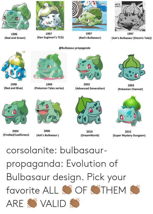 Bulbasaur, Ken, and Pokemon: HATS  PIRIT!  1997  1997  1997  1996  (Red and Green)  (Ken Sugimori's TCG)  (Red's Bulbasaur)  (Ash's Bulbasaur (Electric Tale))  @Bulbasaur.propaganda  1998  (Red and Blue)  1999  (Pokemon Tales series)  2002  2003  (Pokemon Channel)  (Advanced Generation)  2004  2006  2010  (DreamWorld)  2015  (FireRed/LeafGreen) (Ash's Bulbasaur)  (Super Mystery Dungeon) corsolanite:  bulbasaur-propaganda:   Evolution of Bulbasaur design. Pick your favorite   ALL 👏🏾 OF 👏🏾THEM 👏🏾 ARE 👏🏾 VALID 👏🏾