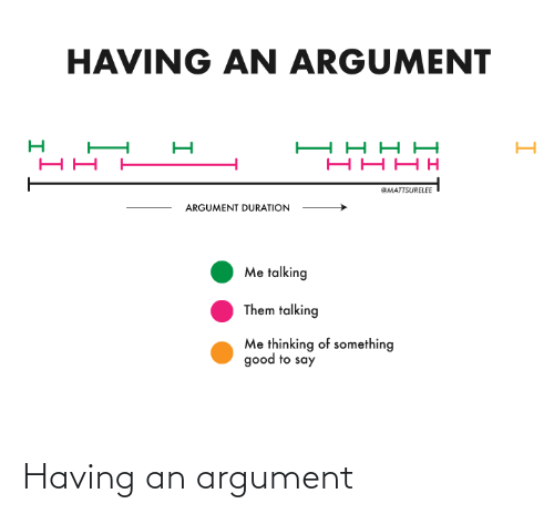 Having: Having an argument