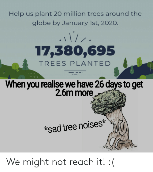 the globe: Help us plant 20 million trees around the  globe by January 1st, 2020.  .1/.  17,380,695  TREES PL ANTED  When you realise we have 26 days to get  2.6m more  *sad tree noises* We might not reach it! :(